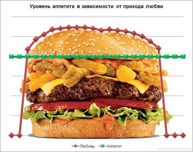 Офісний попкорн (Частина 4) (20 картинок)