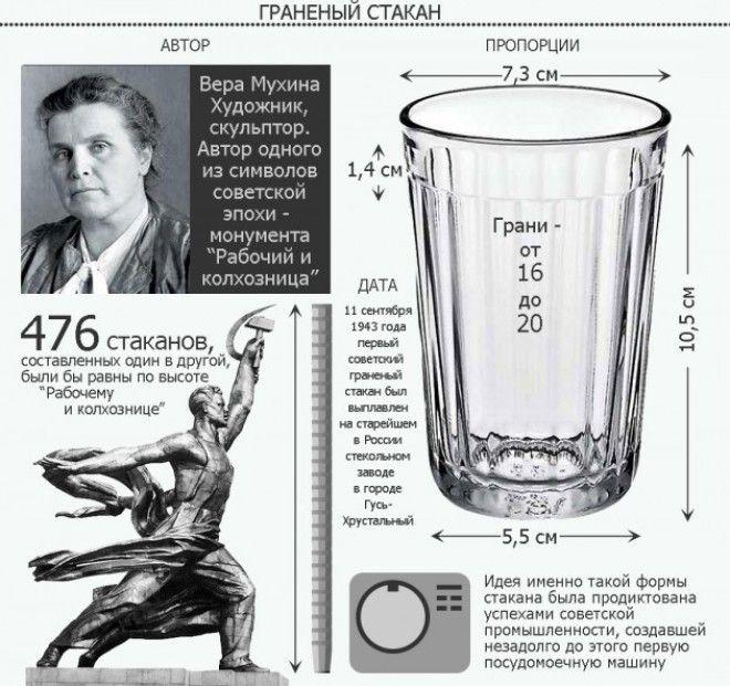 Интересные факты о советском граненом стакане