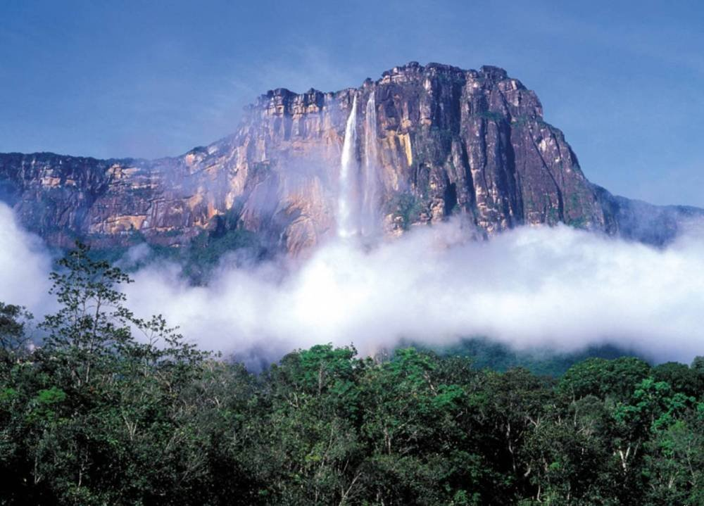 Самые большие водопады на планете водопады