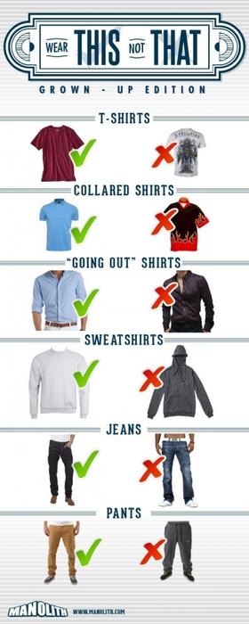Немного о мужском мода